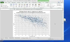 The Xy Chart Labeler X Y Chart Excel 2010 Step 2 Construct A Scatter Chart With Labels