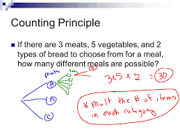 Permutations & Combinations - ppt video online download