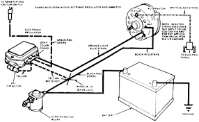 wiring diagram 1984 ford f150 the wiring diagram ford alternator wiring schematic ford printable wiring wiring diagram