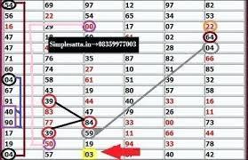 57 Hand Picked Satta King Chart December 2019