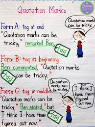 Quotation Marks Anchor Chart Quotation Marks Anchor Chart With Freebie Writing Anchor