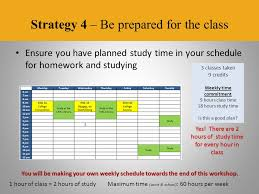 Four Year College Plan Template How Do College Schedules Work Rome Fontanacountryinn Com