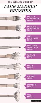 makeup brush 101 20 tips and tricks on how to clean and use your makeup