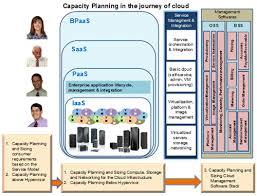 cloud computing essay cloud computing security uk essays