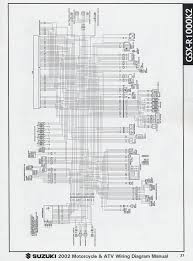 suzuki gsxr wiring diagram automotive wiring diagrams 2002 suzuki motorcycle and atv wiring diagrarms1 description 2002 suzuki motorcycle and atv wiring diagrarms1 suzuki gsxr wiring diagram