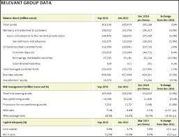 Profit And Loss And Balance Sheet Example Profit And Loss And Balance Sheet Template Sociallawbook Co