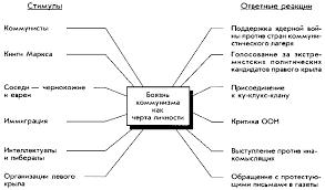 Гордон Олпорт диспозициональная теория личности