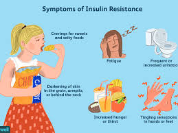Diagnosing Insulin Resistance In Women With Pcos