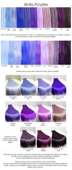 Shades Of Purple Hair Dye Chart I Think I Like The Dark Lavender Might Be A Good Color To