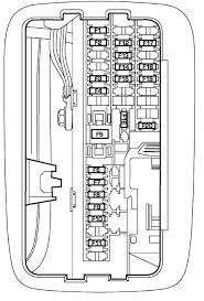 dodge durango (2005) fuse box diagram auto genius 2007 dodge durango interior fuse box diagram at 2004 Durango Fuse Box