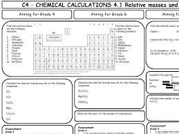 aqa gcse 9 1 chemistry c4 revision sheets diffeiated by lknowles78 teaching resources tes