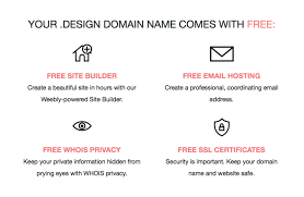 Design Domain Free Get A Free Design Domain Name For Your Website