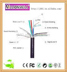 usb cable wire color diagram dolgular com micro usb wiring diagram at Wiring Diagram For Usb Cable