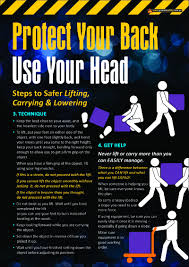 one of the main causes of workplace health and safety incidents is protect your back workplace safety posters steps 3 and 4
