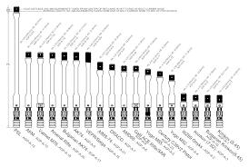 Gas Piston Assy Size Chart 6 18 Png Kns Precision Inc