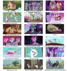 Mlp Chart My Little Pony Comparison Chart On Harvey Street Kids