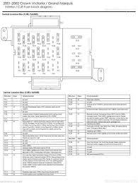 ac compressor fuse box car wiring diagram download cancross co Crown Vic Fuse Box Diagram Crown Vic Fuse Box Diagram #54 2003 crown vic fuse box diagram