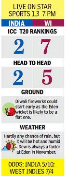 India Vs West Indies T20 2018 Hope In Windies Camp As Big
