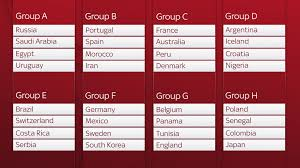 World Cup Fixtures The Full Schedule For Russia 2018