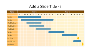 Two Year Gantt Chart