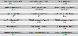 94 lexus radio wiring diagram electrical drawing wiring diagram \u2022 1997 lexus es300 radio wiring diagram 94 lexus radio wiring wiring library u2022 rh efecty co 94 lexus es300 stereo wiring diagram 1994 lexus ls400 stereo wiring diagram