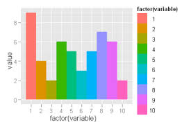 Circumplex Chart Excel Consultants Chart In Ggplot2 Learning R