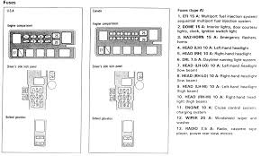 1989 toyota pickup fuse box diagram 1989 image 1993 nissan datsun 240sx 2 4l mfi dohc 4cyl repair guides on 1989 toyota pickup fuse