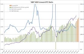 Pe Ratio Gold Stocks Forex