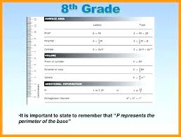 8 Grade Math Formula Chart Math Formula Sheet Igcse Ozerasansor Com