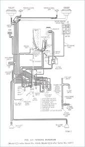 willys cj3a wiring diagram auto electrical wiring diagram related willys cj3a wiring diagram