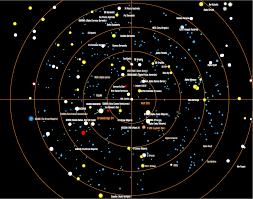 Talk Star Trek Star Charts Memory Alpha Fandom