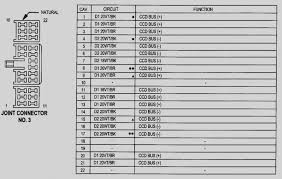 dodge dakota radio wiring ~ wiring diagram portal ~ \u2022 Stereo Wiring Harness for 98 Dodge Dakota at Dodge Dakota 93 Cab Wiring Harness