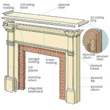 how to build a fireplace surround mantel for a brick fireplace