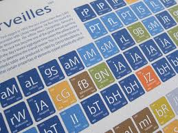 tour de france periodic table art print by on a sixpence ...