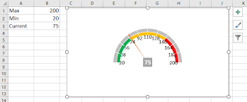 Quickly Create A Speedometer Chart In Excel