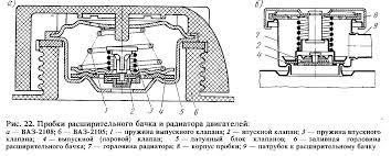 Реферат Система охлаждения автомобиля com Банк  Кожух 14 вентилятора обеспечивает создание направленного потока воздуха через сердцевину радиатора с целью более быстрого охлаждения в нем жидкости