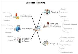 Presentation Mapping How To Collaborate In Business Via Skype Create Captivating