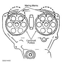 1998 kia sportage timing belt engine mechanical problem 1998 kia 2carpros com forum automotive pictures 61395 kia2 1