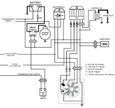 gy6 dc cdi wiring diagram gy6 image wiring diagram gy6 dc cdi wiring diagram wiring diagram on gy6 dc cdi wiring diagram