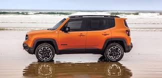 2018 jeep renegade colors. perfect renegade 2018 jeep renegade trailhawk review rims in colors