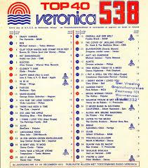 Oldtimeradiomusic Rock N Roll Music Charts Dj Music