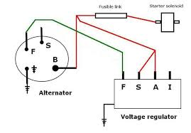 alternator wiring club cobra so according to the era diagram i should have voltage going into the s post of the voltage regulator