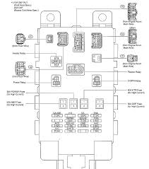 toyota yaris fuse box diagram toyota wiring diagrams