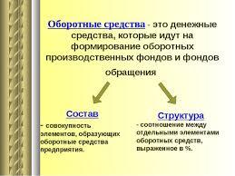 Презентация на тему Оборотные средства предприятия  Оборотные средства это денежные средства которые идут на формирование обор