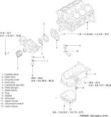 1970 chevrolet belair 5 7l 4bl ohv 8cyl repair guides engine expanded view of lubrication system components 2 7l engine