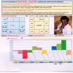 Rajinikanth Horoscope Predictions Year 2016 Will Be Good
