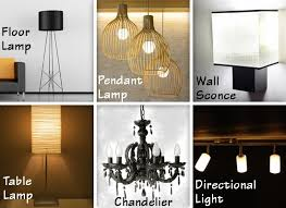 different types of lighting fixtures. Types Of Light Fixtures Different Lighting