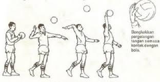 Langkah pertama kurang lebih sama seperti teknik servis bawah yaitu mengambil. Servis Atas Keterampilan Gerak Bola Voli Ayok Belajar