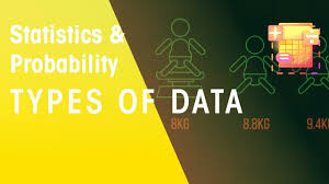 Types Of Probability Types Of Data Statistics Probability Maths Fuseschool