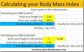 Fitness Facts Calculating Bmi Rpi And Bmr